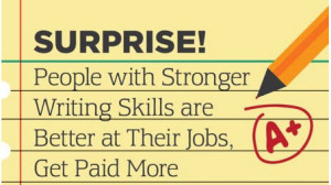 Surprise! People with Stronger Writing Skills Are Better at their Jobs, Get Paid More